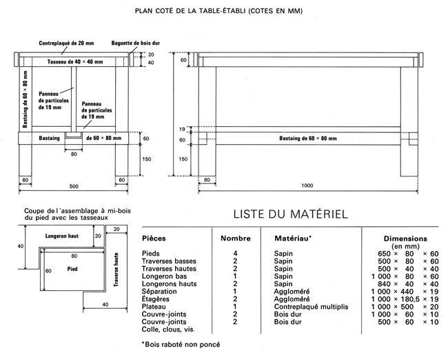 Menuiserie croquis et plans art menuiserie for Concevoir un plan de construction